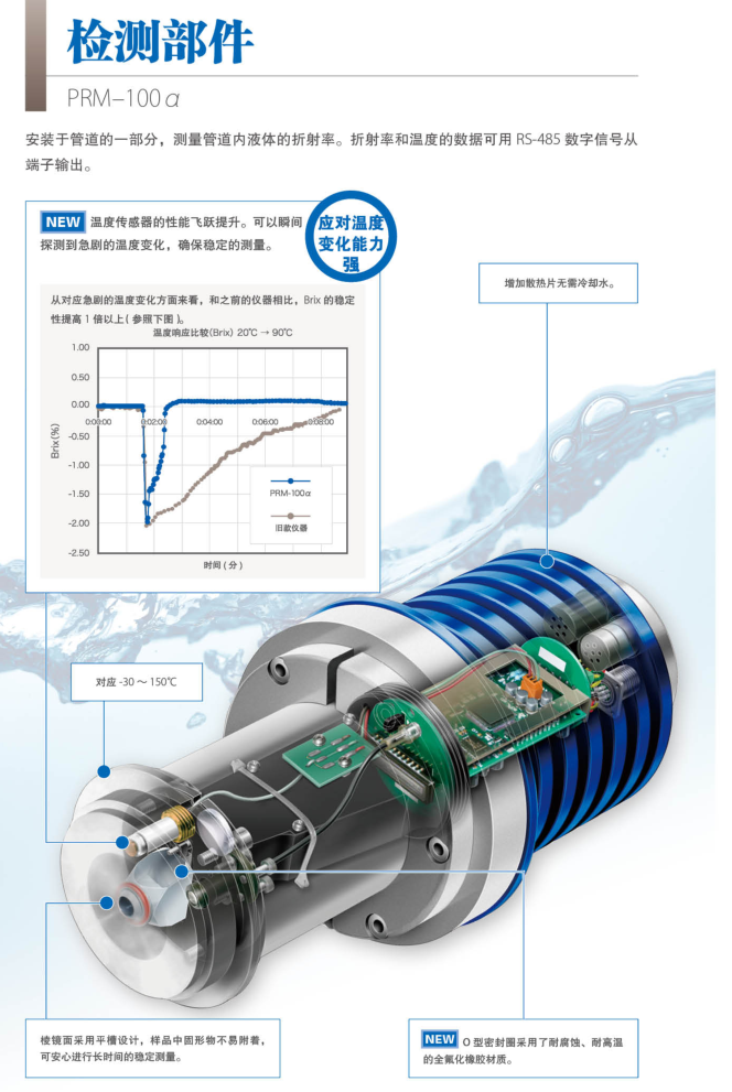 ATAGO爱拓PRM-100a检测部件.png