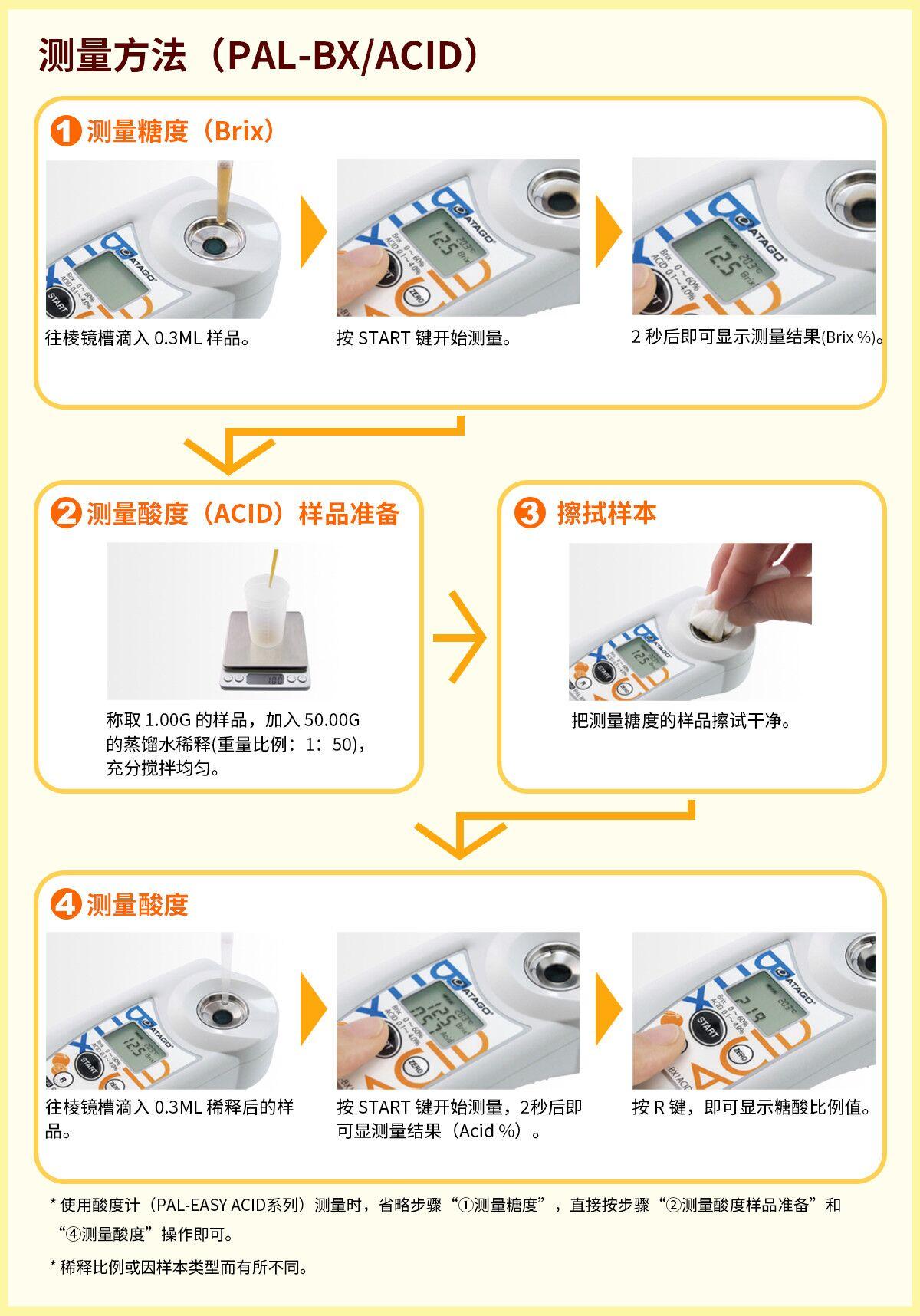 ATAGO(爱拓)糖酸度计(测量方法).jpg