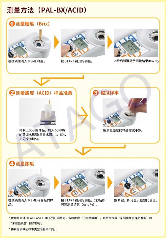 ATAGO(爱拓)糖酸度计(测量方法)(水印).jpg