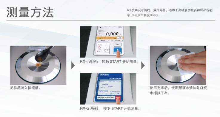 ATAGO(爱拓)折光仪RX系列(测量方法).png