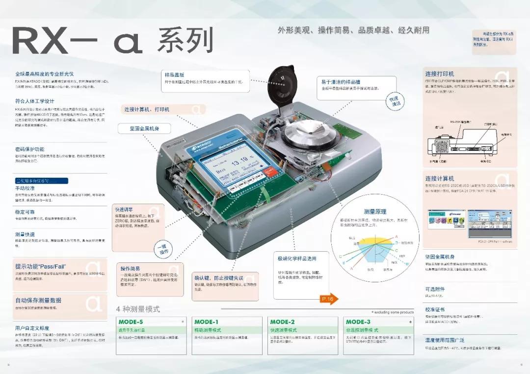 ATAGO(爱拓)全自动台式折光仪 果汁测糖甜度计RX-α系列.jpg