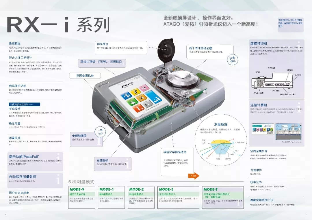 ATAGO(爱拓)全自动台式折光仪 果汁测糖甜度计RX-i系列.jpg